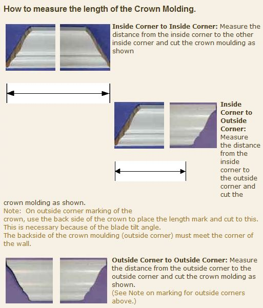 how to choose spring angle of crown molding